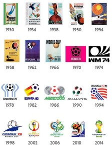 Fifa World Cup posters 1930 - 2014